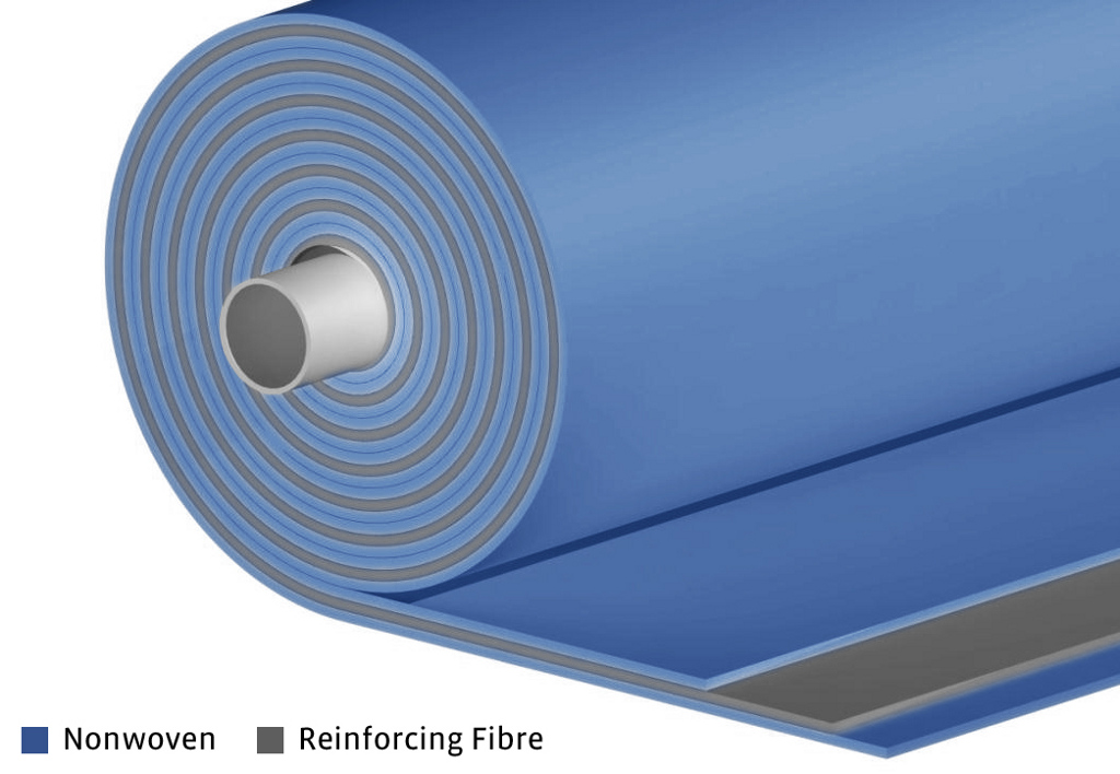 Rollable alternative to organic sheets