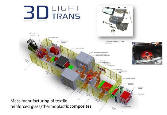 3DLightTrans machine
