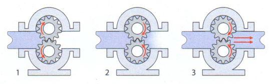 working principle of diaphragm pump