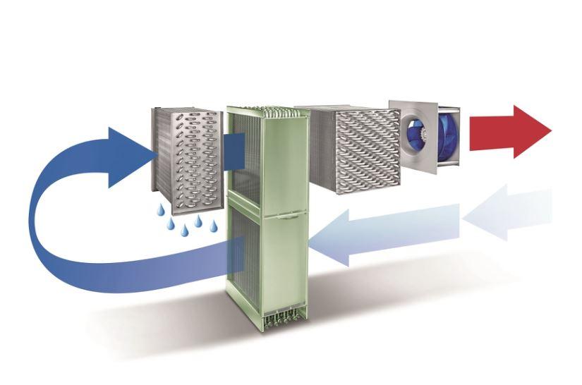 Airgenex Process Schematic