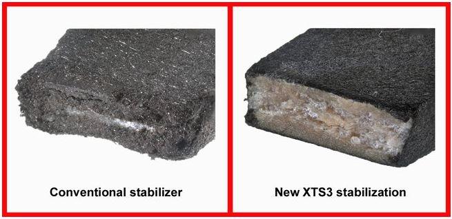 heat stabilization test