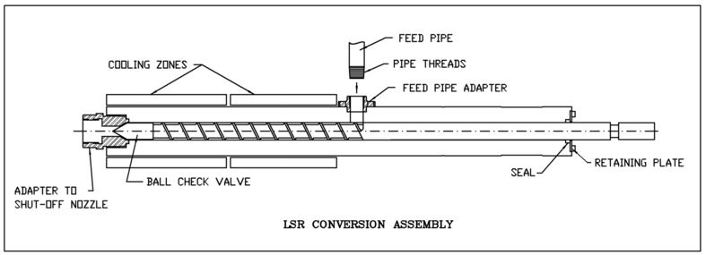 Processing unit for LSR